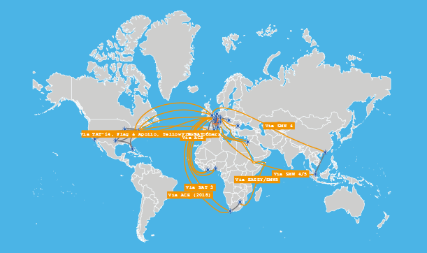 Orange international network